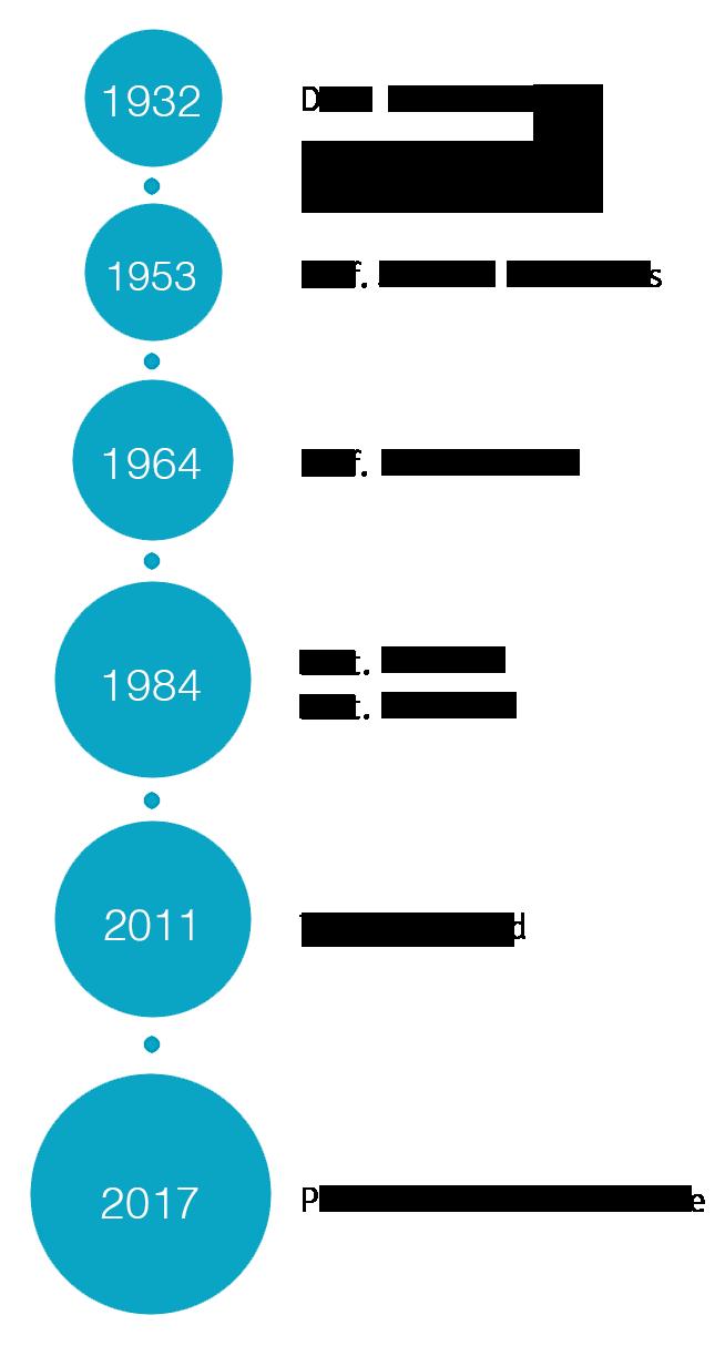 schema storia Eptamed